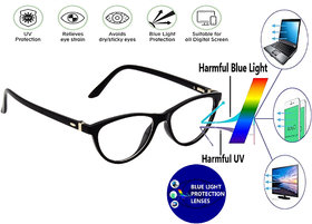 Hrinkar Cat-Eyed Spectacle With Blue Ray Cut Lens Computer Glass For Online Class Study
