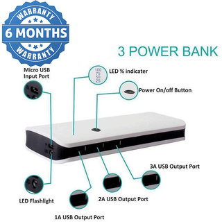 HBNS Stylish P3 Li-Polymer Power Bank 20000mAH with Dual USB Ports and Digital Battery Indicator